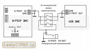 Схема S/PDIF переключателя самодельного DAC PCM2704+CS8416+AK4396+OPA2132u